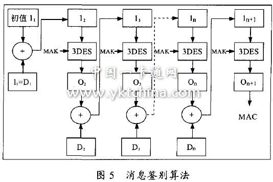 电路 电路图 电子 原理图 534_355