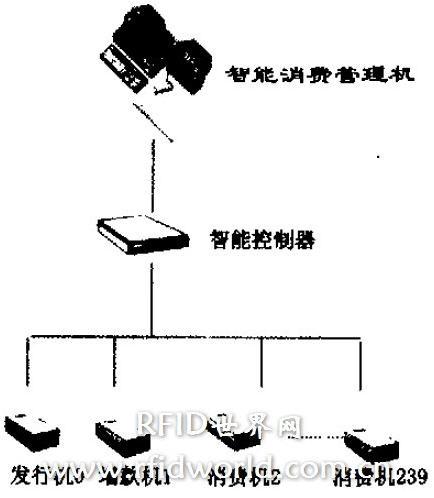 两个单向电表串联接线图