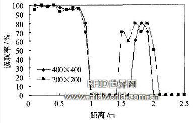 电路 电路图 电子 设计图 原理图 387_245