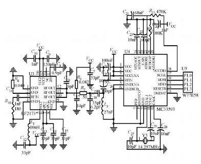 超高频射频识别系统读写器设计