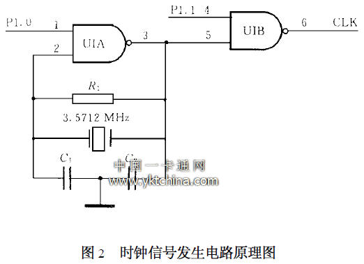 时钟信号发生电路原理图
