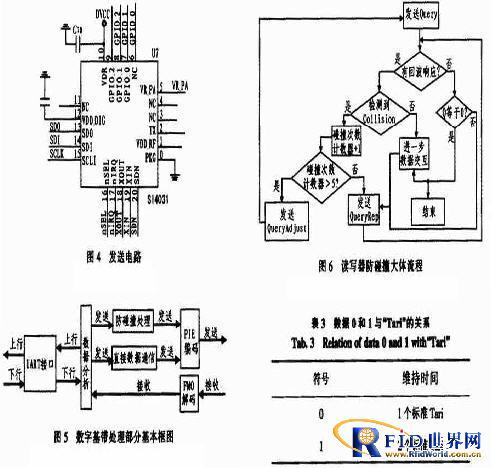 滤波电路,再经过两级具有恒流源补偿的差分放大电路,最后经过比较器
