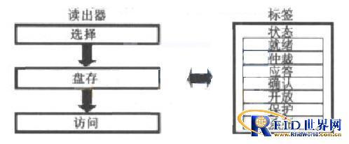 模六同步加法计数器逻辑电路图