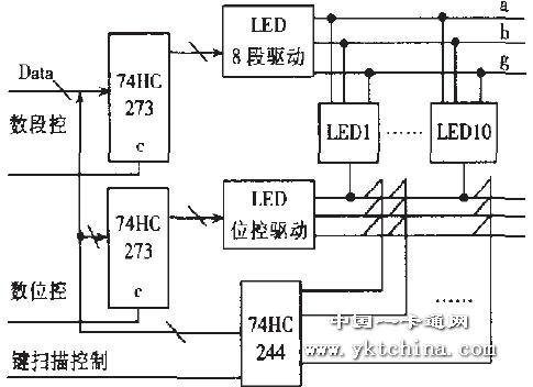 与采用分立元件或单一功能芯片组合的电路相比,大大减少了系统电路的