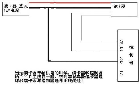 读卡器安装布线施工规范及注意事项