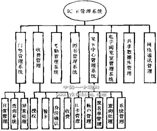 山東億佰智能科技股份(億商網手機版)