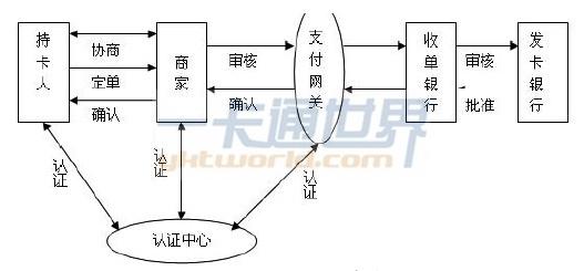 小学生科技电路图