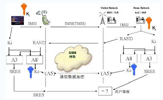 电路 电路图 电子 设计 素材 原理图 532_326