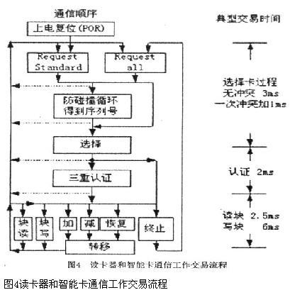 电路 电路图 电子 设计 素材 原理图 409_409