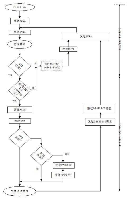 电路 电路图 电子 设计 素材 原理图 500_752 竖版 竖屏