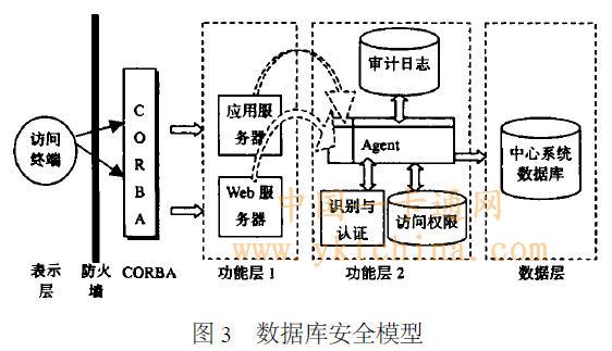 电路 电路图 电子 工程图 户型 户型图 平面图 原理图 562_323
