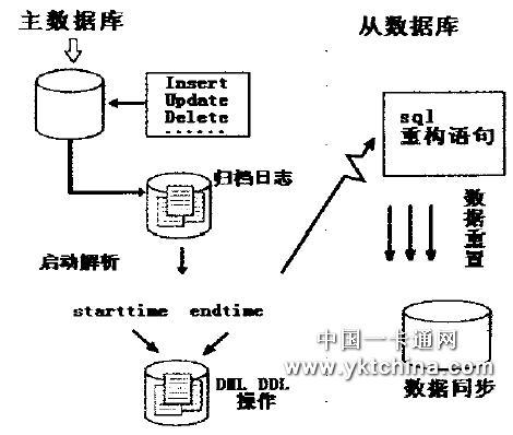 电路 电路图 电子 设计 素材 原理图 470_398