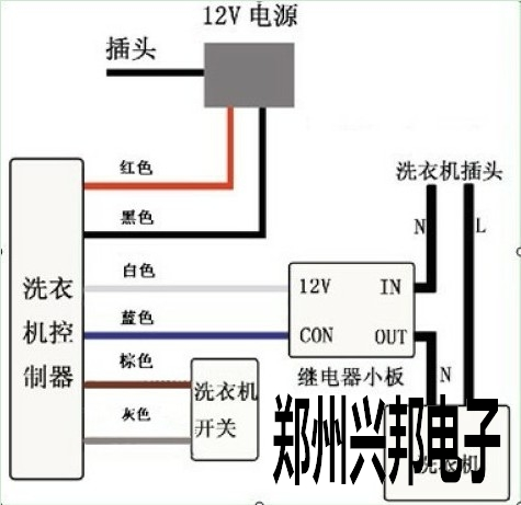 洗衣机控制器的继电器小板的接线方法