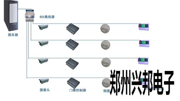 485集线器