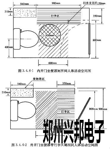 城市公共厕所设计标准
